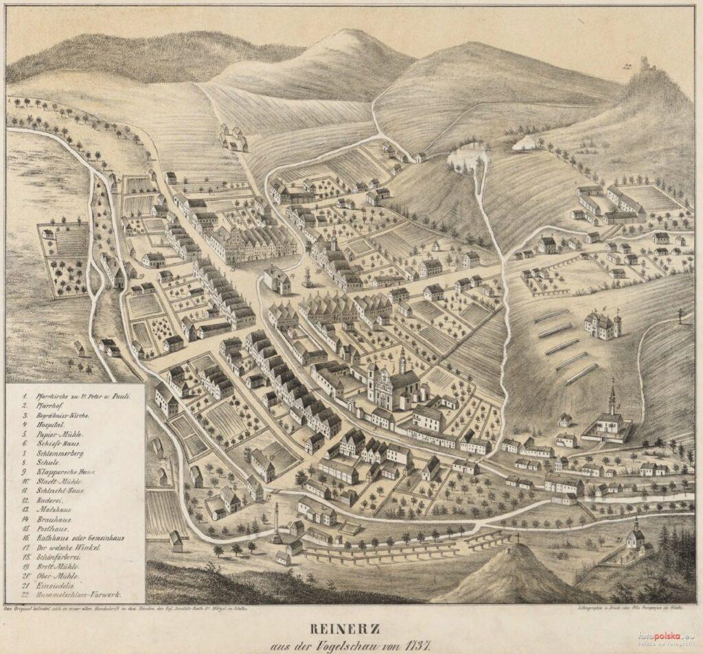 Duszniki, panorama F.A. Pompejusa